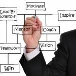 mentor-150x150