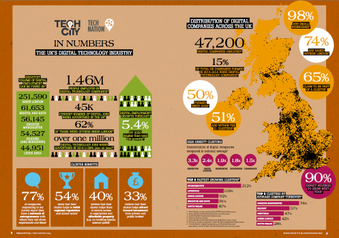 Major new report ranks Bath and Bristol as UK's top tech area outside London