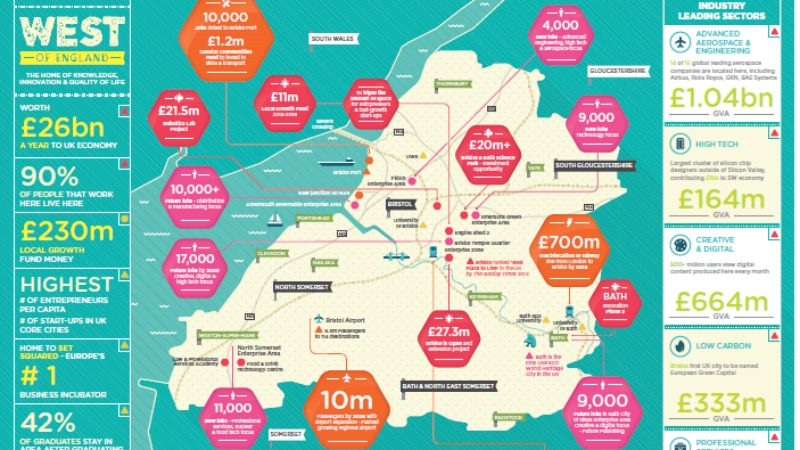 From the West to Westminster. Map charting Bristol's innovation presented to Government